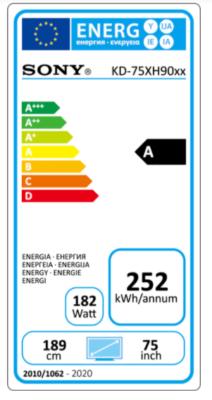 Sony 75 XH90 energy label